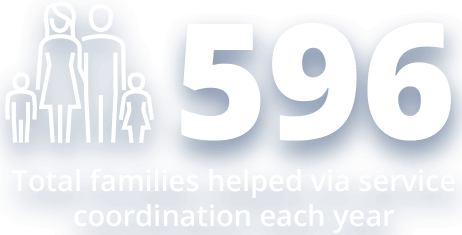 596 Families Helped Via Service Coordination
