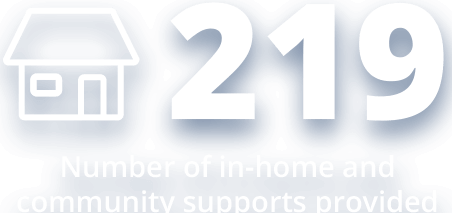219 In-Home and Community Supports Provided